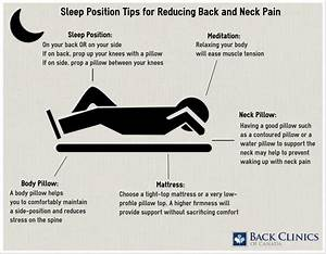 Sleep positions for reducing back and neck pain back for Best sleeping posture for lower back pain