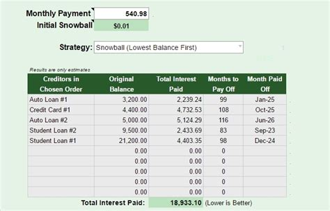 How To Create A Plan To Pay Debt The Budget A Simple Tool For Creating A Killer Debt Repayment Plan