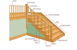maison gt structure d une maison gt escalier image