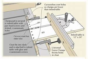 Tricks of the Trade: Table Saw Infeed Table - Popular