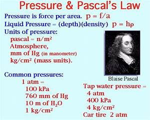Total Force pressure area
