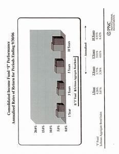 Cummings Wiring Diagram Gc06
