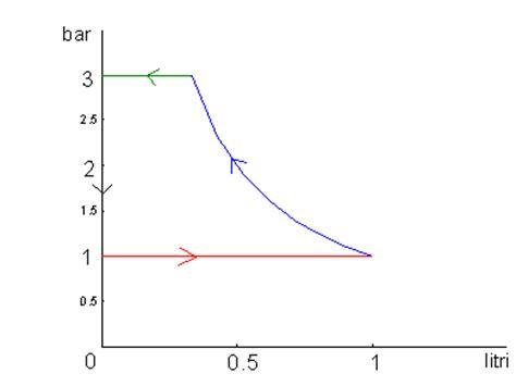 fisica teorica dispense dispensa di fisica tecnica esercizi 1 176 principio della