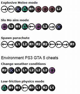 GTA 5 Cheats Easter Eggs And Secrets