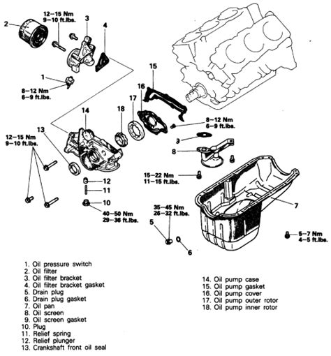Mitsubishi Pressure Sending Unit Wiring Diagram by Repair Guides Engine Mechanical Components
