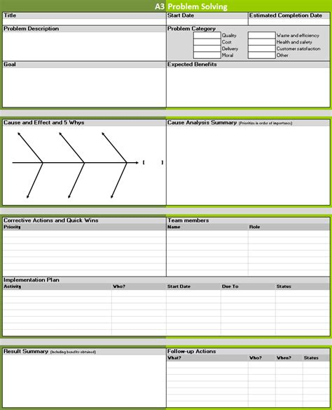 problem solving template continuous improvement toolkit