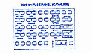 Chevrolet Cavalier Sunbird 1991 Fuse Box  Block Circuit Breaker Diagram  U00bb Carfusebox