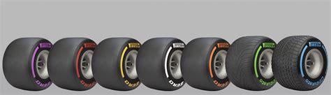 Formel 1 Die Teams Machen Sich Mit Den Neuen Pirelli
