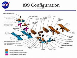 Wiring Diagram Beat Iss