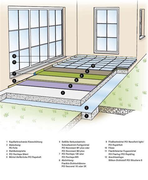 Beton Balkon Abdichten by Balkon Isolieren Und Abdichten