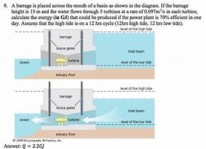Solved  A Barrage Is Placed Across The Mouth Of A Basin As