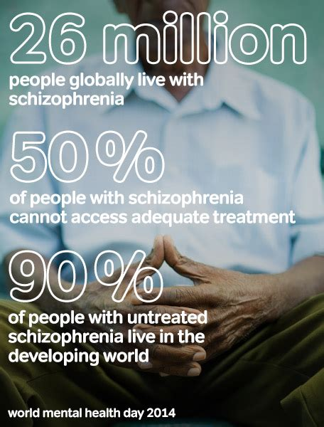world mental health day oct