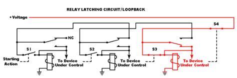 Relay Loop Back Circuit Instrumentation Tools