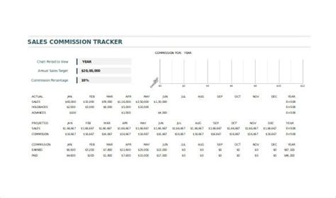 sales tracking templates  word excel