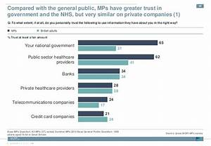 The View from Westminster: Ipsos MORI MPs Survey 1978 - 2014