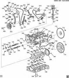similiar 2006 chevy cobalt engine diagram keywords cobalt engine diagram chevy s10 2 2l engine parts diagram