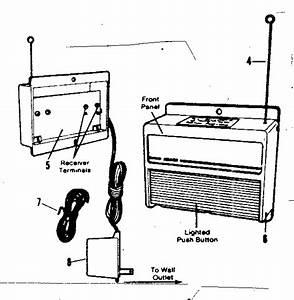 Receiver Diagram  U0026 Parts List For Model 13953700 Craftsman