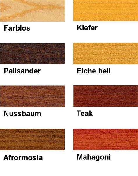 Geöltes Holz Mit Lasur Streichen by Was Ist Lasur Gartenhaus Streichen Schutz Pflege Durch