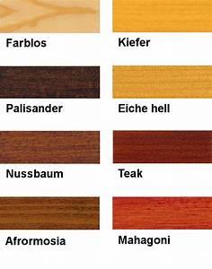 Holzfenster Streichen Mit Lasur : dickschichtlasur verarbeitungstipps und produktempfehlung ~ Lizthompson.info Haus und Dekorationen