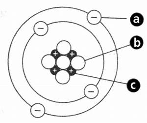 Labeled Diagram Of Atoms : label the parts of the atom in the diagram belowa b c ~ A.2002-acura-tl-radio.info Haus und Dekorationen