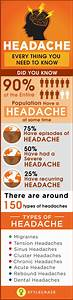 The Complete Headache Guide  All You Need To Know