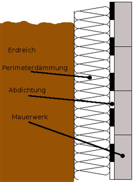 perimeterdaemmung dachdeckerwiki