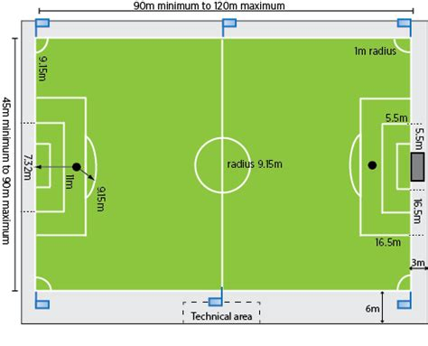 football ground measurement in meter football soccer