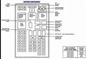 2012 Ford F450 Fuse Box Diagram
