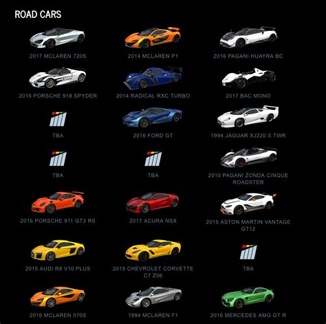 Cars List by Project Cars 2 Car List Nearing Completion Inside Sim