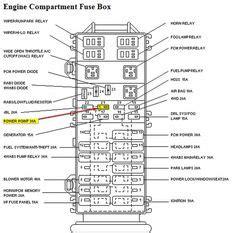 Ford Ranger Fuse Diagram Panel Power
