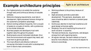 will they blend agile togaf and enterprise architecture With togaf architecture vision template