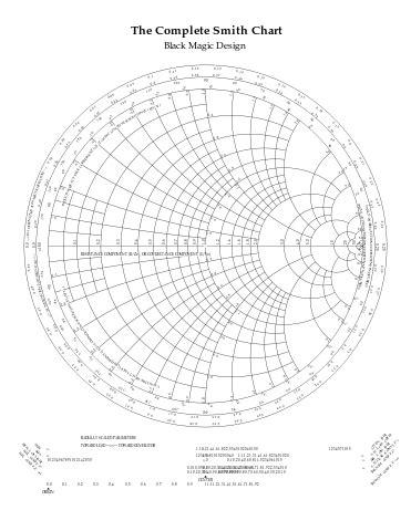 filesmith chart bmdsvg wikimedia commons