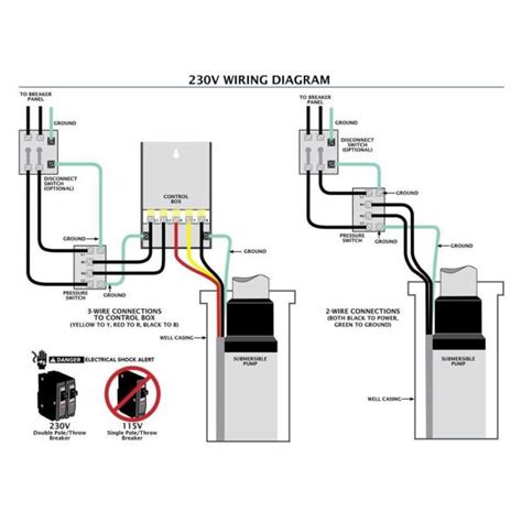 hp control box   submersible  pump  wire