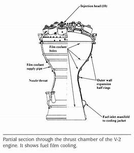 Ethanol Combustion Engine Diagram