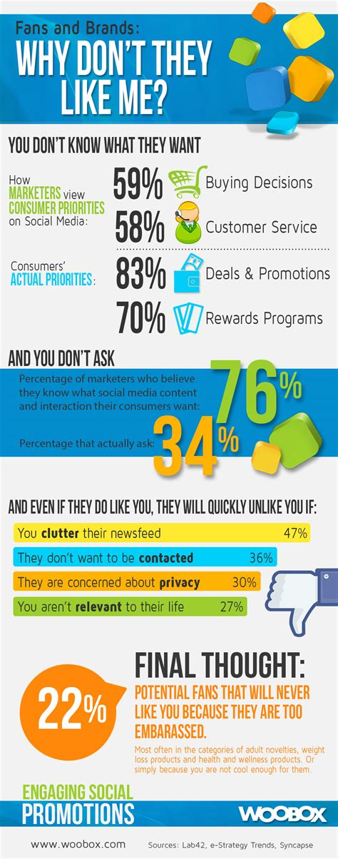 Fans & Brands Why Don't They Like Me? [infographic