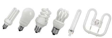 Вредны ли люминесцентные лампы энергосовет.ru