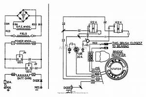 Briggs And Stratton Power Products 8747-0