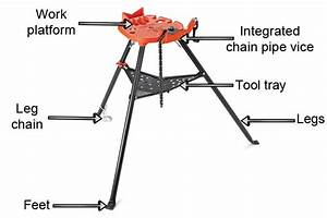 What Are The Parts Of A Tripod Stand