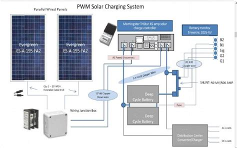 Wiring Diagram Solar Power System Bookingritzcarlton Info