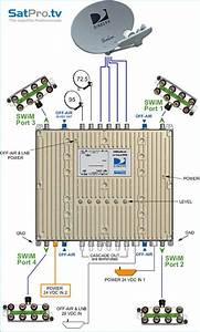 Intermatic 240v Timer Wiring Diagram Sample