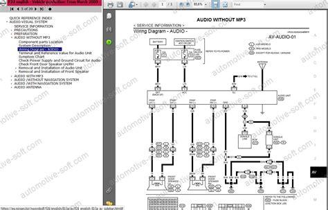 nissan cabstar f24 series workshop service manual