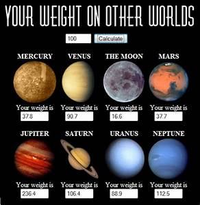 Weight On Other Planets - Pics about space