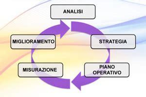 Casa Diritto by Casadiritto