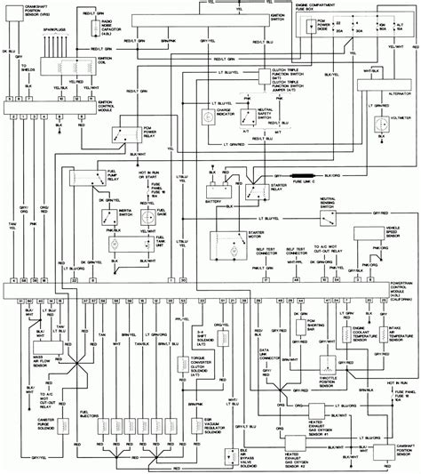 1999 jeep fuse box diagram wiring diagram and