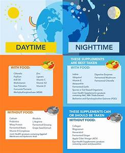 Simple Guide For The Timing Of Nutritional Supplements