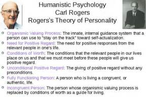 Carl Rogers Personality Theory