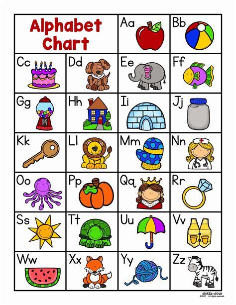 alphabet coloring chart printable  images alphabet