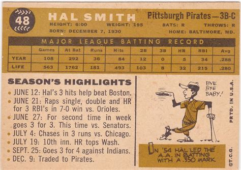 Horizontal Heroes The 1960 Topps Set 48 Hal Smith