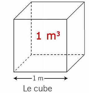 1 Metre Cube De Beton : calcul m3 en m2 construction maison b ton arm ~ Premium-room.com Idées de Décoration