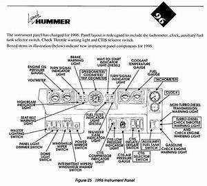 Hummer H1 1996 Model Year Changes